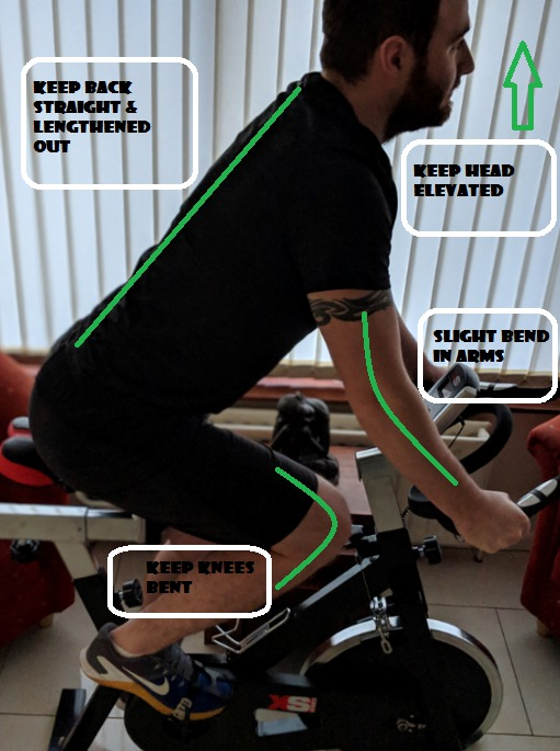 Proper spin bike form infographic